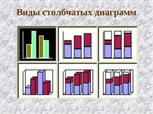 Виды столбчатых диаграмм