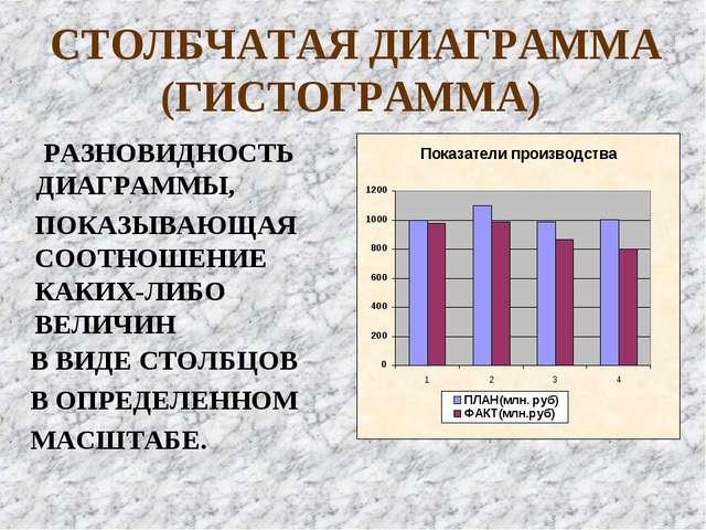 СТОЛБЧАТАЯ ДИАГРАММА (ГИСТОГРАММА) В ВИДЕ СТОЛБЦОВ В ОПРЕДЕЛЕННОМ МАСШТАБЕ. Р...