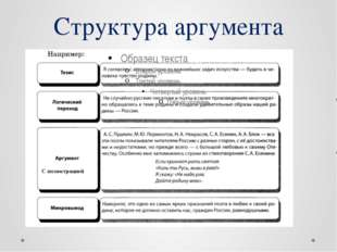 Структура аргумента С иллюстрацией