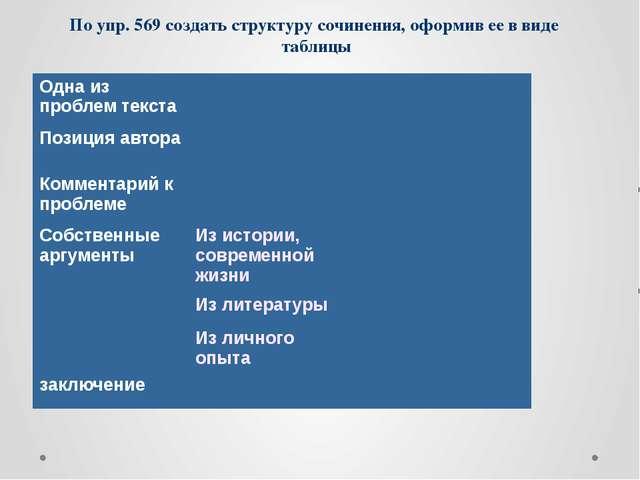 По упр. 569 создать структуру сочинения, оформив ее в виде таблицы Одна из пр...