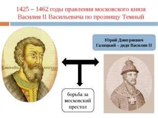 1425 – 1462 годы правления московского князя Василия II Васильевича по прозви