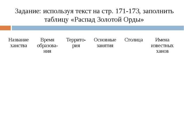 Задание: используя текст на стр. 171-173, заполнить таблицу «Распад Золотой О...