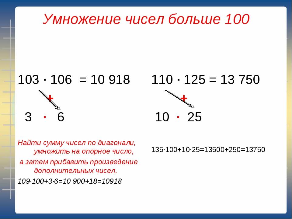 Умножение чисел больше 100 ∙ 106 = 10 918 + 3 ∙ 6 Найти сумму чисел по диагон...