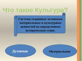 Что такое Культура? Система созданных человеком материальных и культурных цен
