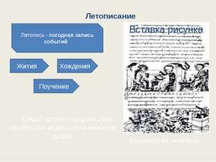 Летописание Страница из летописи Каждый крупный город вел свою летопись при м