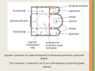 Церкви строились по заимствованной из Византии крестово-купольной форме Посте