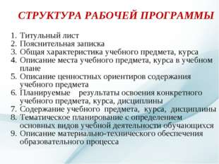 Титульный лист Пояснительная записка Общая характеристика учебного предмета,