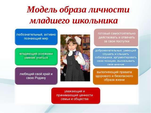 Модель образа личности младшего школьника