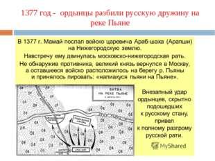 1377 год - ордынцы разбили русскую дружину на реке Пьяне
