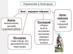Управление в Новгороде Вече – народное собрание Князь военачальник, высший су