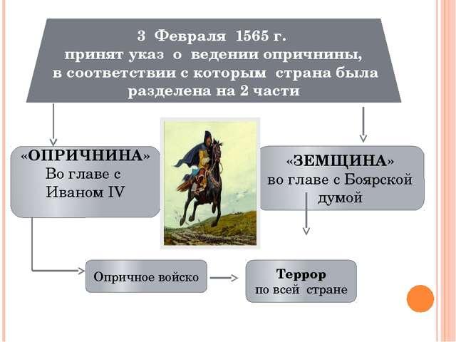 3 Февраля 1565 г. принят указ о ведении опричнины, в соответствии с которым...