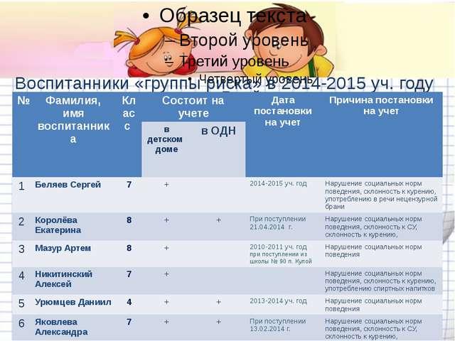 Воспитанники «группы риска» в 2014-2015 уч. году № Фамилия, имя воспитанника...
