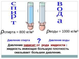 Давление зависит от рода жидкости : жидкость имеющая большую плотность оказыв