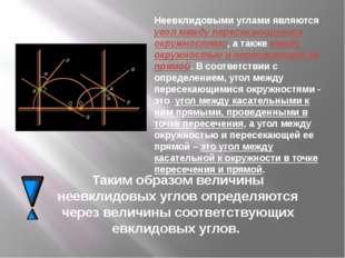 Неевклидовыми углами являются угол между пересекающимися окружностями, а такж