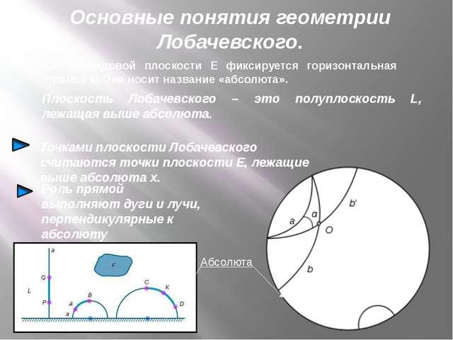 Основные понятия геометрии Лобачевского. Абсолюта На евклидовой плоскости E ф...