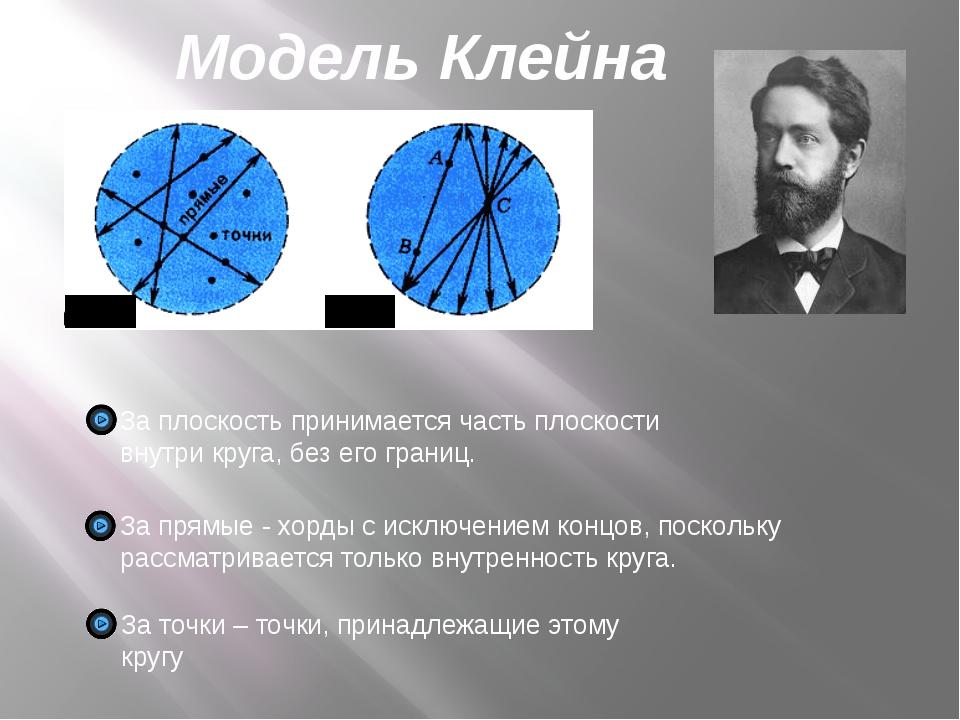 Модель Клейна За точки – точки, принадлежащие этому кругу За прямые - хорды с...