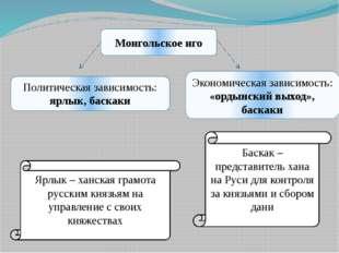 Монгольское иго Политическая зависимость: ярлык, баскаки Экономическая зависи