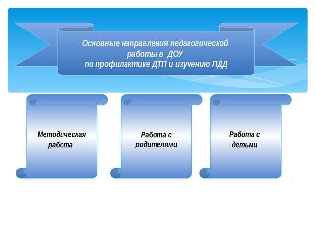 Методическая работа Работа с родителями Работа с детьми Основные направления...