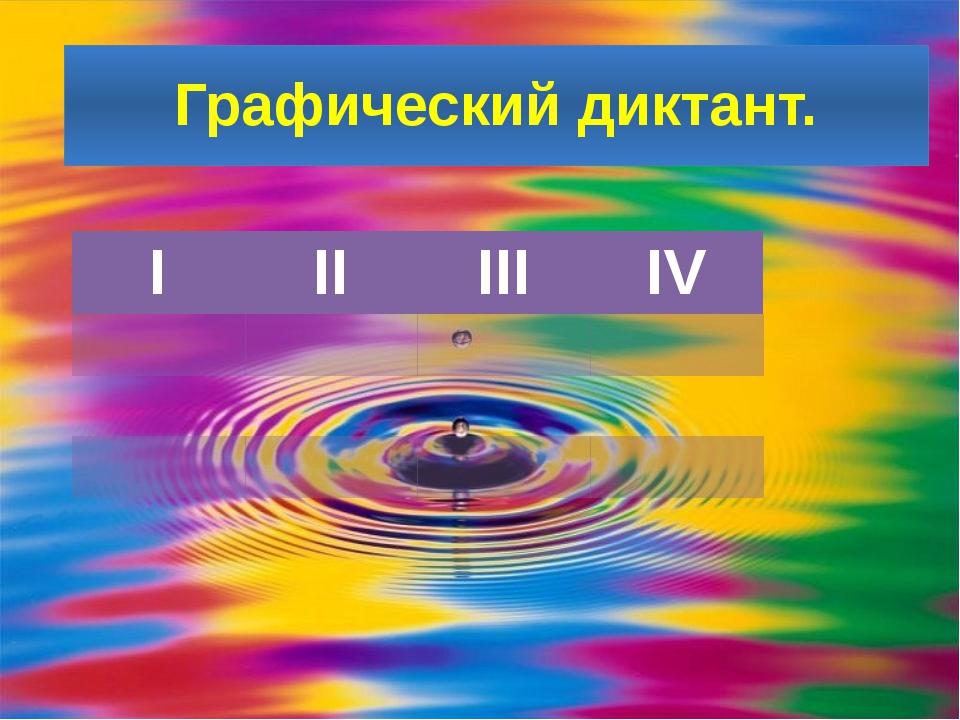 Графический диктант. I II III IV
