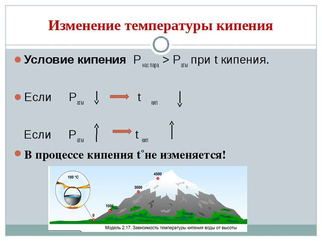 Изменение температуры кипения Условие кипения Р нас пара > Ратм при t кипения...