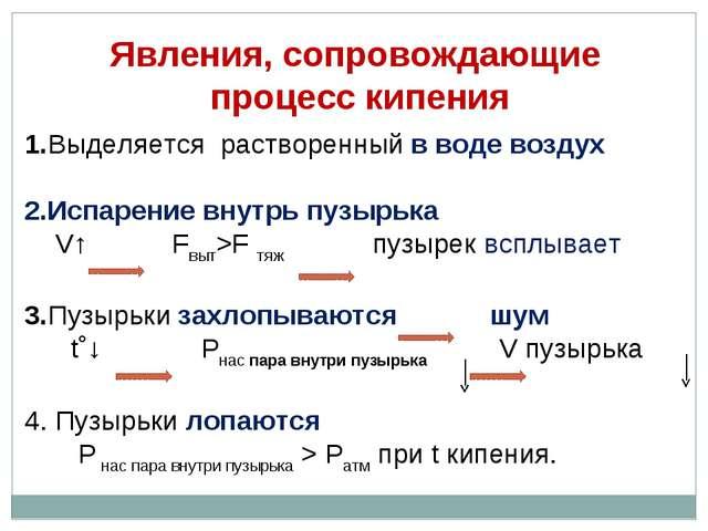 1.Выделяется растворенный в воде воздух 2.Испарение внутрь пузырька V↑ Fвыт>F...