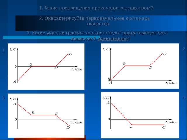 2. Охарактеризуйте первоначальное состояние вещества 1. Какие превращения про...