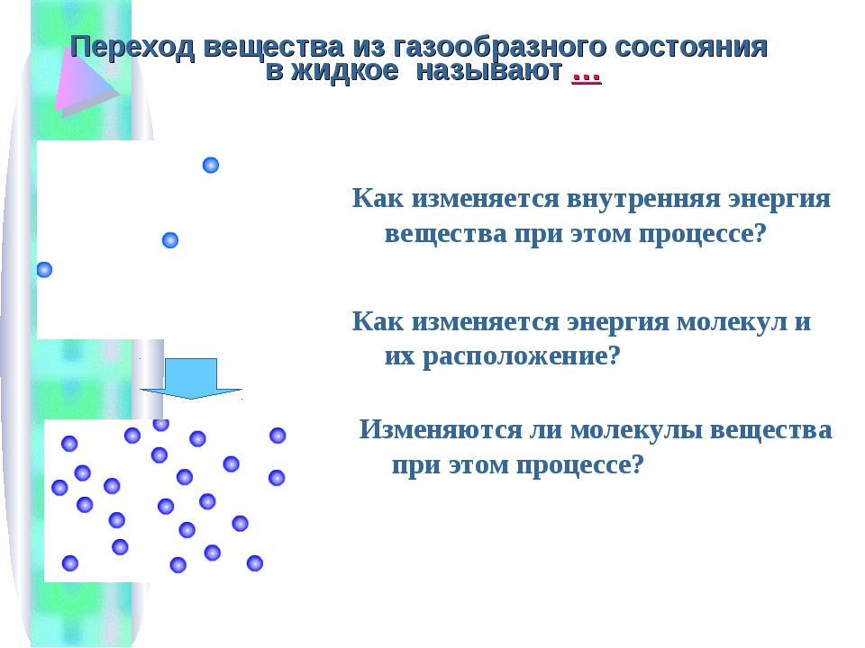 Переход вещества из газообразного состояния в жидкое называют … Как изменяетс...