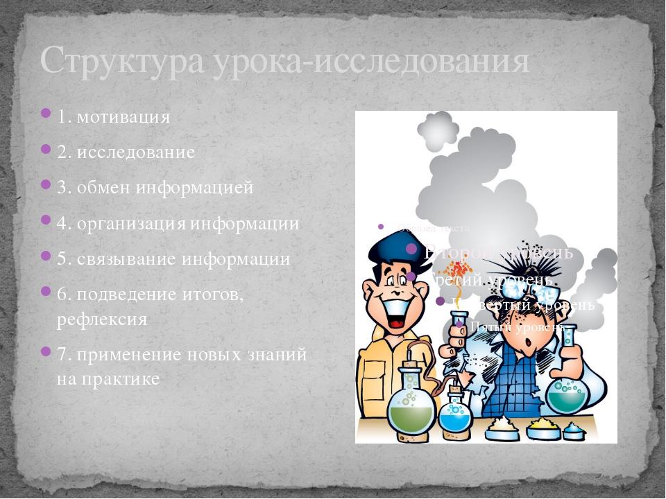 Структура урока-исследования 1. мотивация 2. исследование 3. обмен информацие...