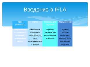 Введение в IFLA Идеи (гипотезы) Факты Вопросы для изучения План действий Пред