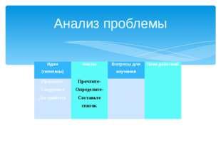 Анализ проблемы Идеи (гипотезы) Факты Вопросы для изучения План действий Проч