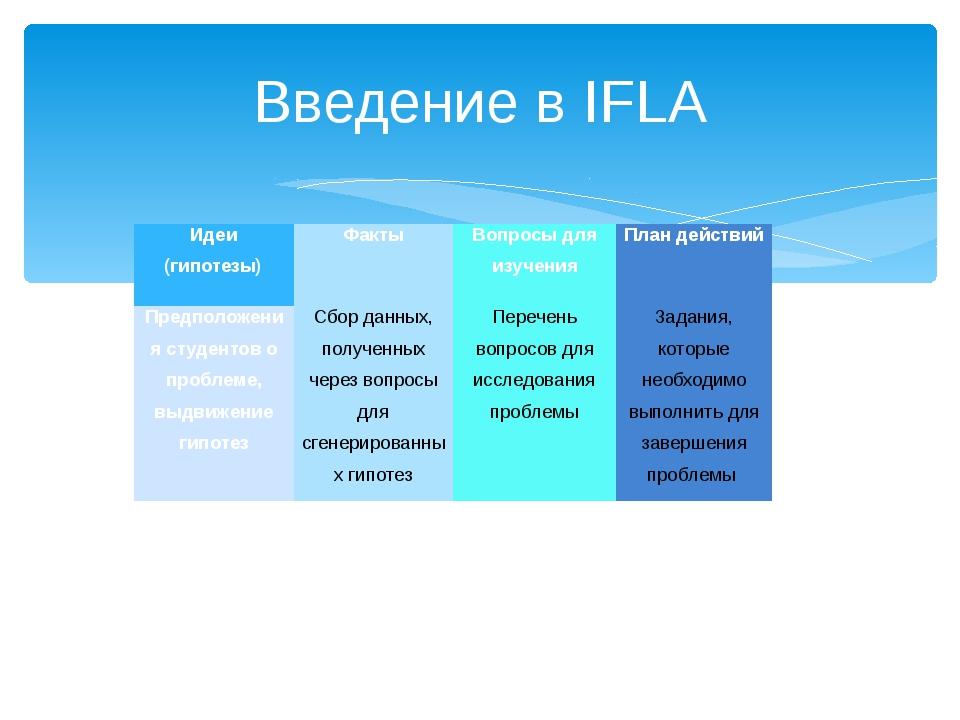 Введение в IFLA Идеи (гипотезы) Факты Вопросы для изучения План действий Пред...