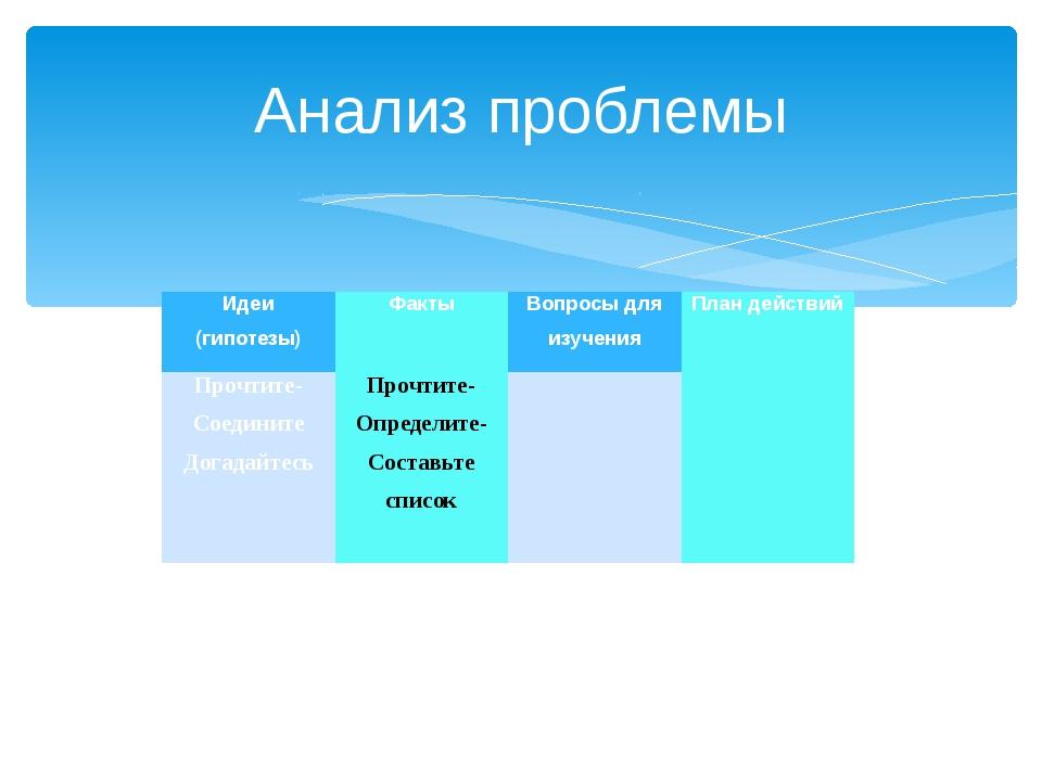 Анализ проблемы Идеи (гипотезы) Факты Вопросы для изучения План действий Проч...