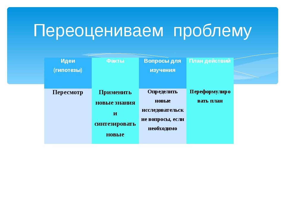 Переоцениваем проблему Идеи (гипотезы) Факты Вопросы для изучения План действ...