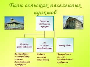 Типы сельских населенных пунктов Выращивание и переработка сельско- Хозяйстве