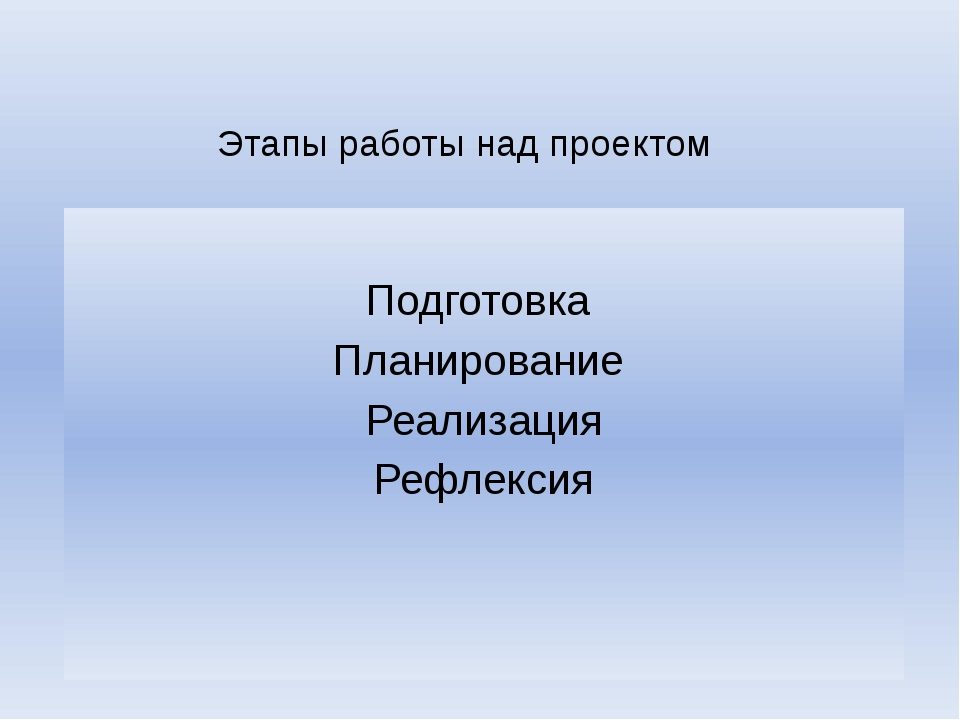 Этапы работы над проектом Подготовка Планирование Реализация Рефлексия