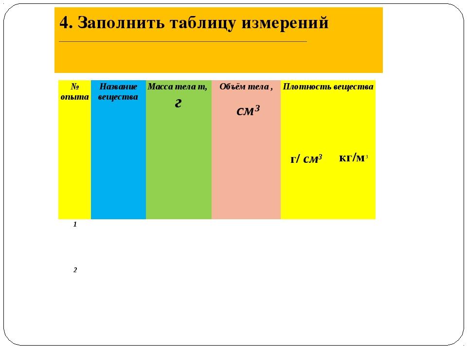 4. Заполнить таблицу измерений ______________________________________________...