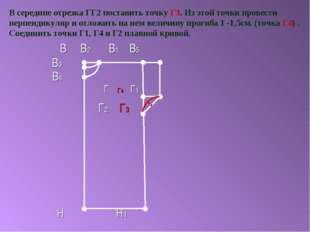 В середине отрезка ГГ2 поставить точку Г3. Из этой точки провести перпендикул