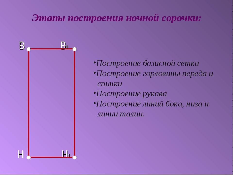 В В1 Н Н1 Этапы построения ночной сорочки: Построение базисной сетки Построе...