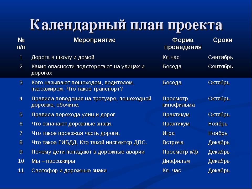 Календарный план проекта № п/пМероприятиеФорма проведенияСроки 1Дорога в...