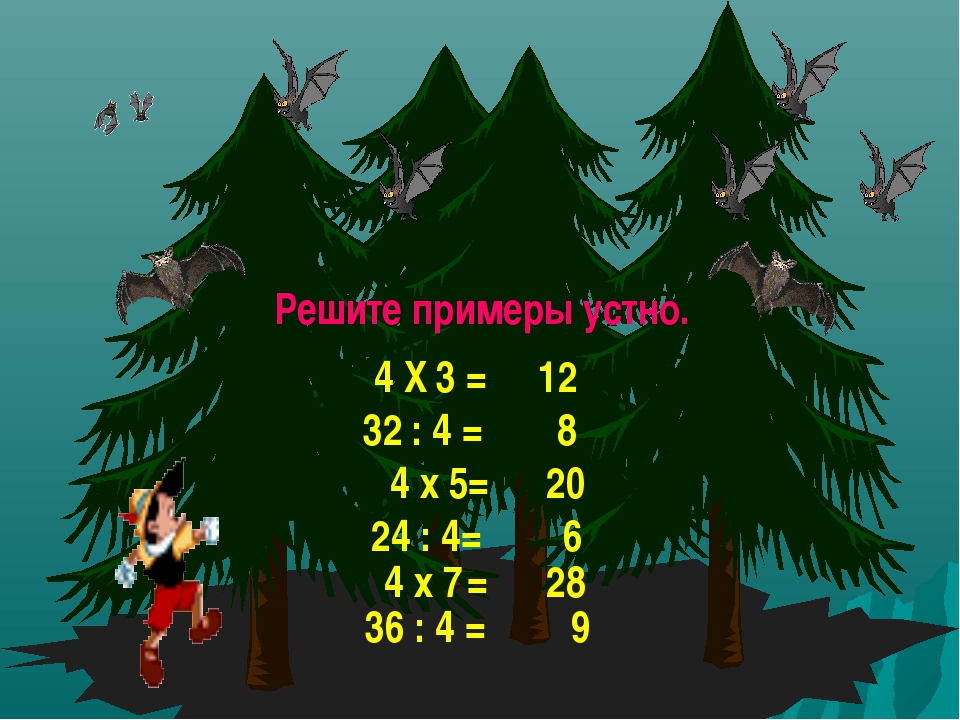 Решите примеры устно. 4 Х 3 = 12 32 : 4 = 8 4 х 5= 20 24 : 4= 6 4 х 7 = 28 36...