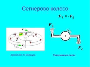 Сегнерово колесо = - Реактивные силы Движение по инерции