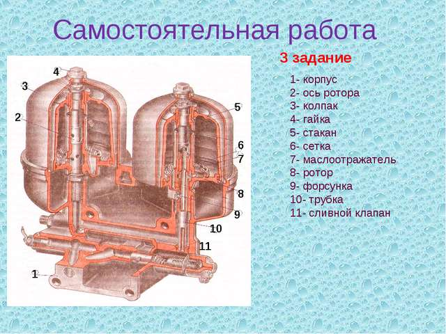 Самостоятельная работа 1- корпус 2- ось ротора 3- колпак 4- гайка 5- стакан 6...