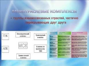 группы взаимосвязанных отраслей, частично перекрывающих друг друга