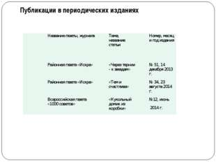 Публикации в периодических изданиях № п/пНазвание газеты, журналаТема, назв
