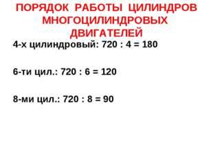 ПОРЯДОК РАБОТЫ ЦИЛИНДРОВ МНОГОЦИЛИНДРОВЫХ ДВИГАТЕЛЕЙ 4-х цилиндровый: 720 : 4