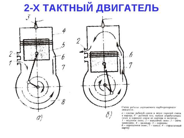 2-Х ТАКТНЫЙ ДВИГАТЕЛЬ