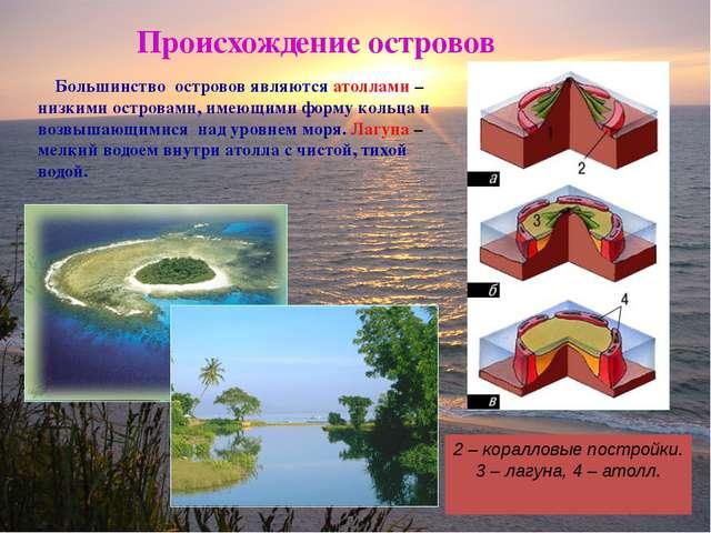 Происхождение островов 2 – коралловые постройки. 3 – лагуна, 4 – атолл. Больш...
