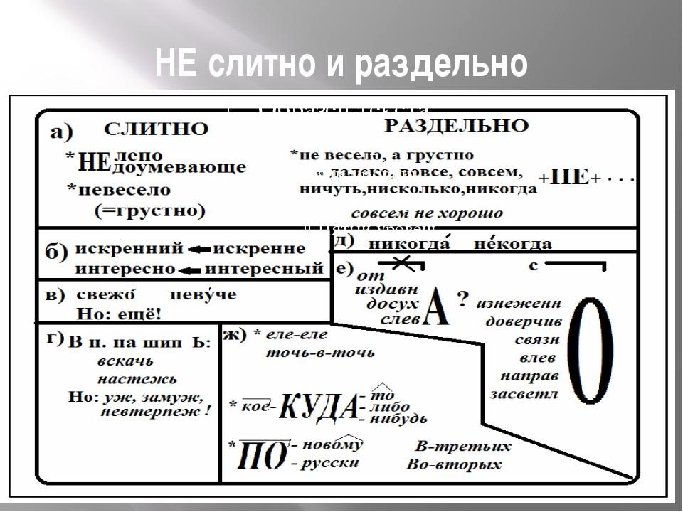 слайда 4