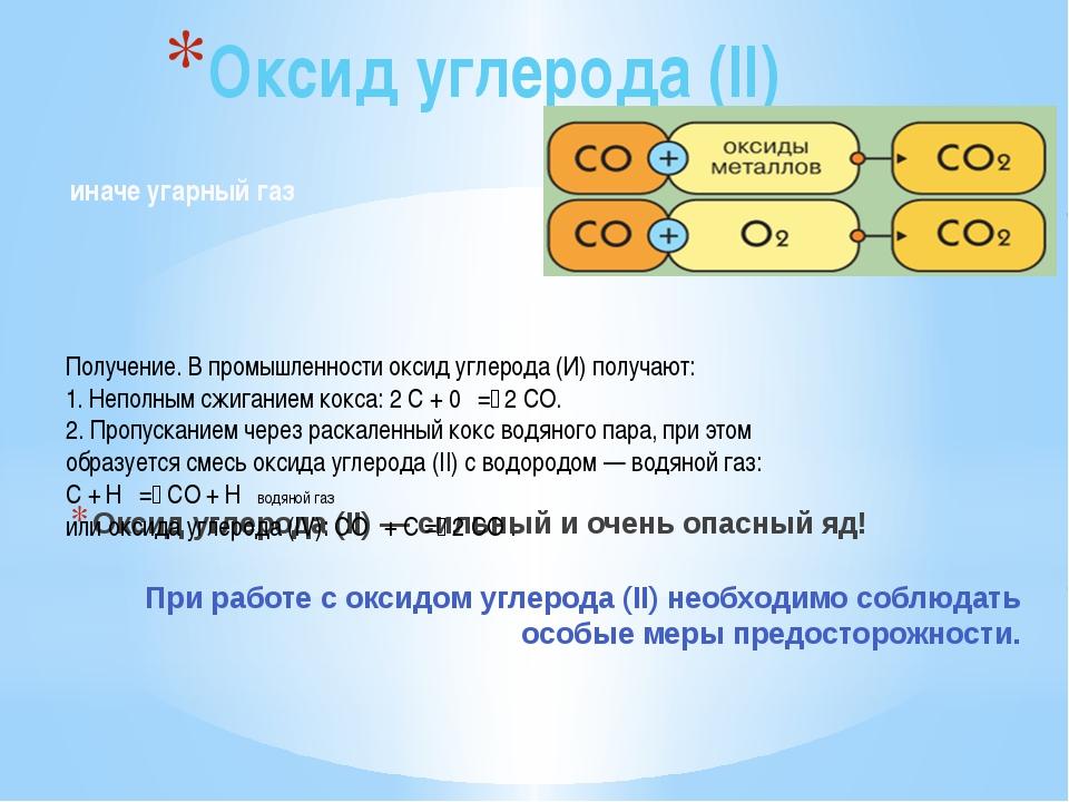 Оксид углерода (II) иначе угарный газ Оксид углерода (II) — сильный и очень о...