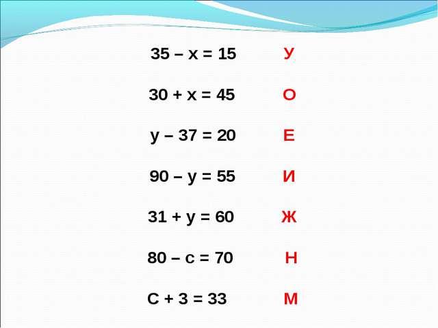 35 – х = 15 У 30 + х = 45 О у – 37 = 20 Е 90 – у = 55 И 31 + у = 60 Ж 80 – с...